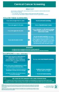 Cervical Cancer FAQs Image